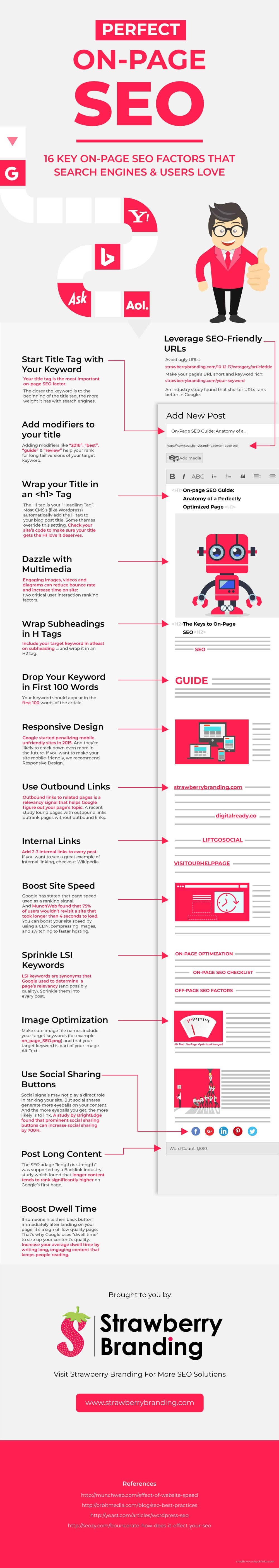 What is On Page SEO - Strawberry Branding