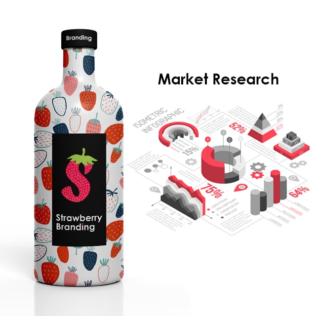Strawberry-branding-market-research